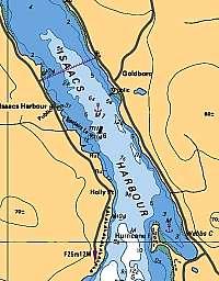 Isaacs Harbor
